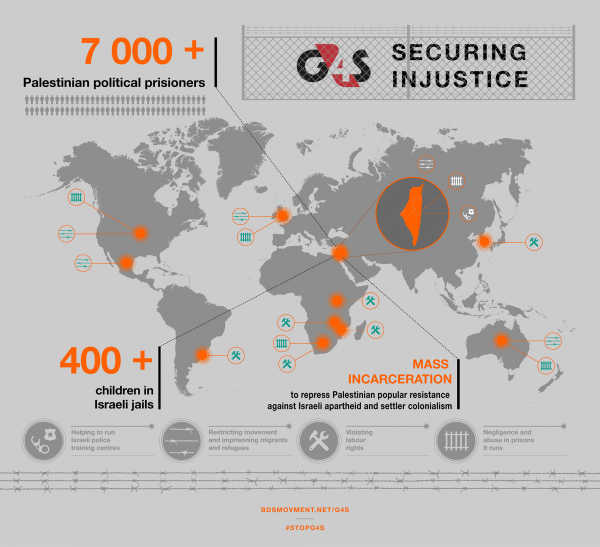 A new infographic highlighting the role that security company G4S plays in Palestine and across the world.