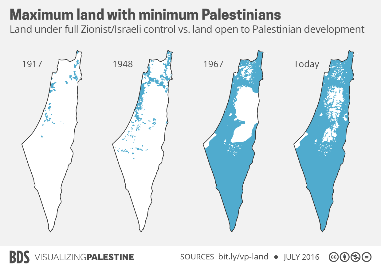 Colonialism and Apartheid | BDS Movement
